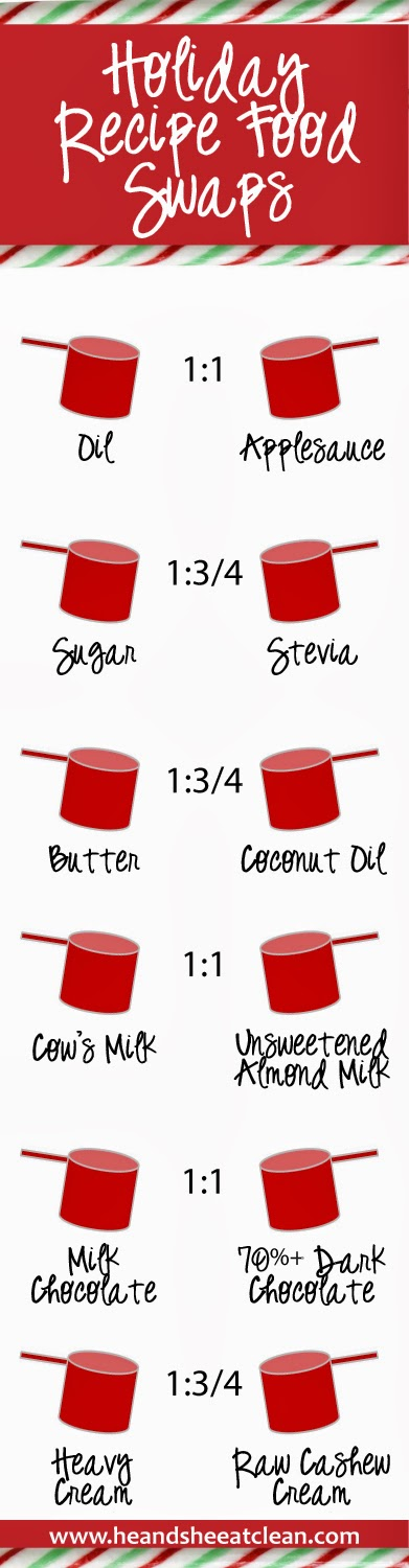 Holiday Recipe Food Swaps