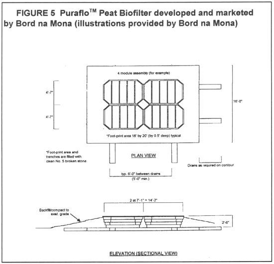 Peat-figure5.JPG