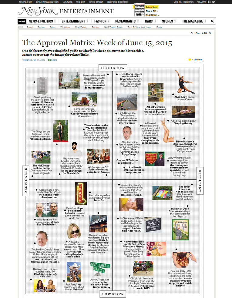 New York Magazine, Approval Matrix, MP Pool Party, week of June 15, 2015