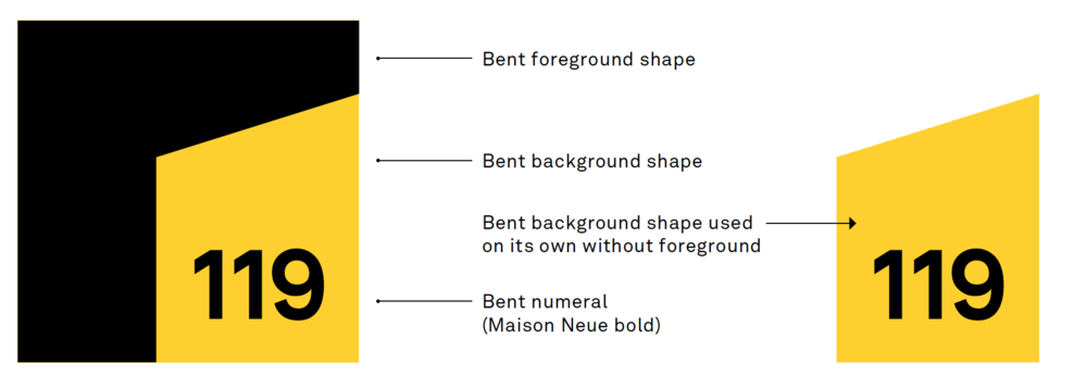 The Bentway numbering system for communications: See you at Bent 119!