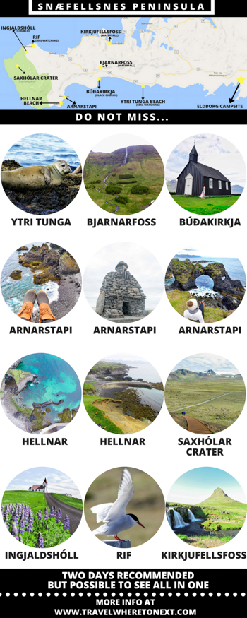 Snæfellsnes Peninsula is one of the best things to see in Iceland and for good reason. The peninsula is full of gorgeous sights all located conveniently near each other.