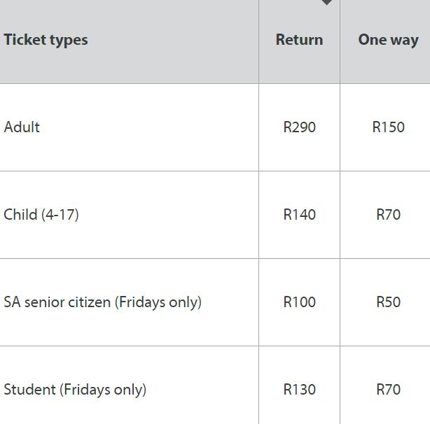 Table mountain ticket prices