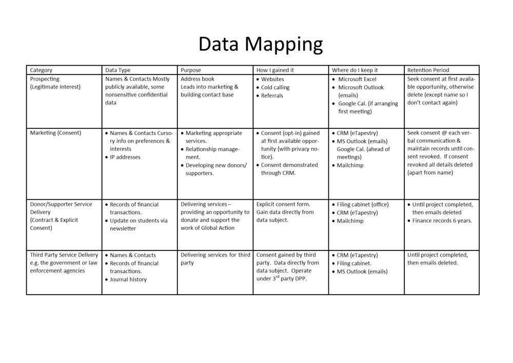 Data mapping graphic.png