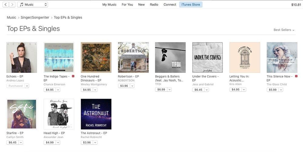 #1 Top EPs & Singles