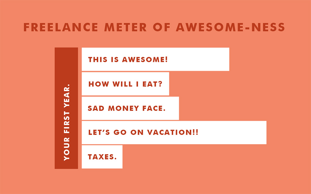 Freelance Meter of Awesome-ness by  Beth Mathews