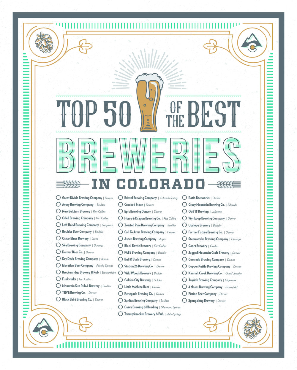 Breweries_Colorado-01.jpg