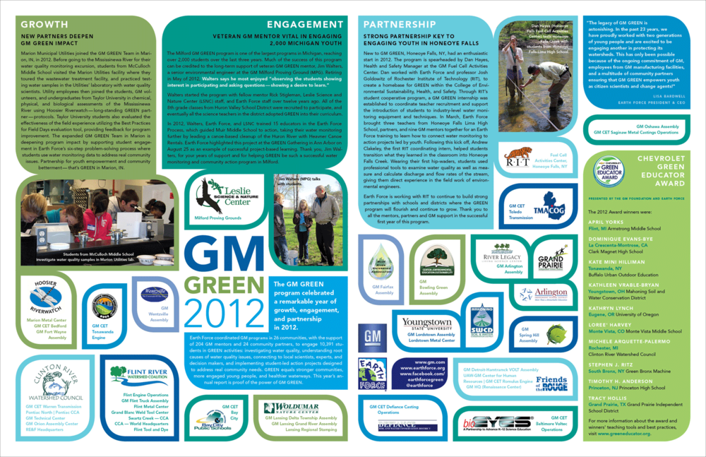 2012 GM Green annual report