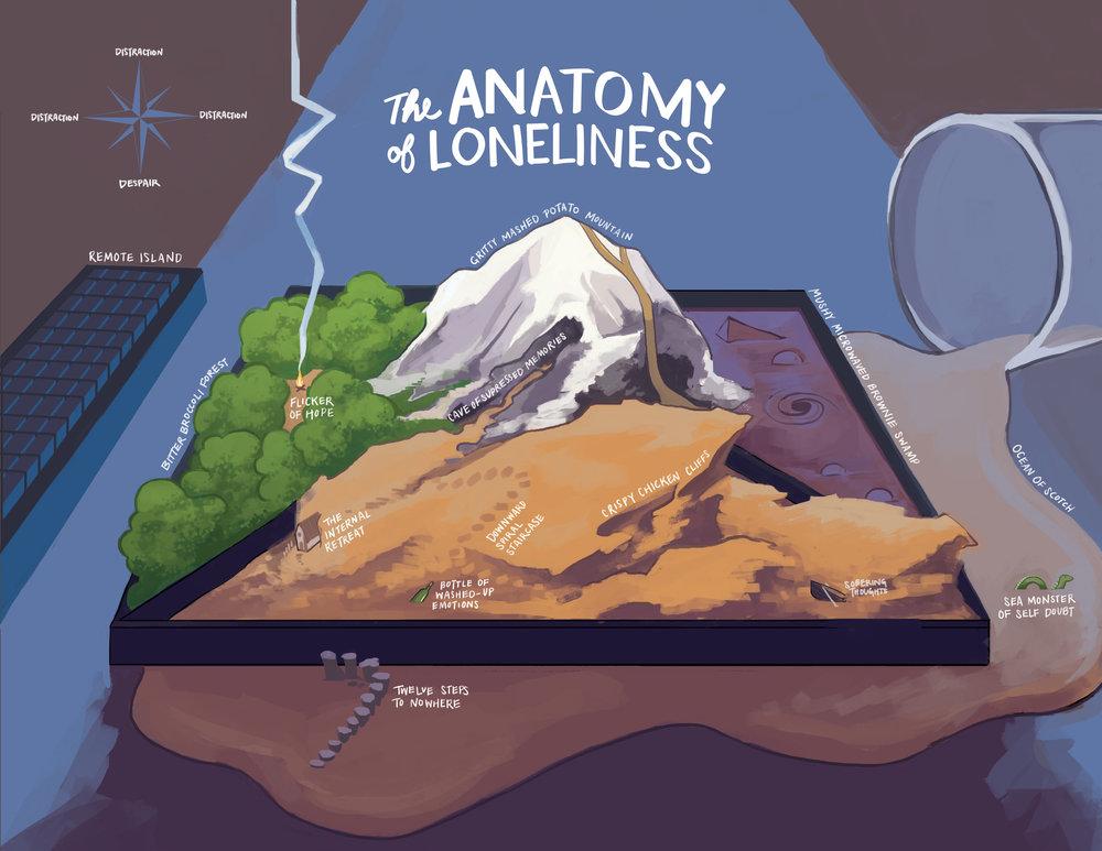 The Anatomy of Loneliness.jpg