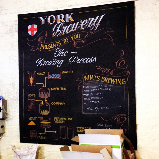 York+Brewery+sign.jpg