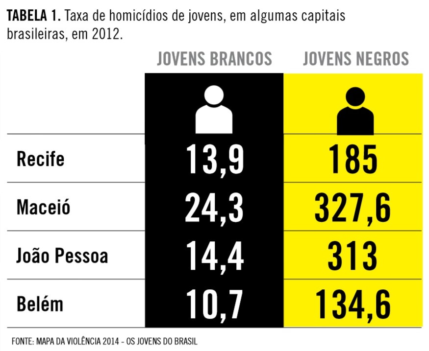 homicidiobrasilanistia