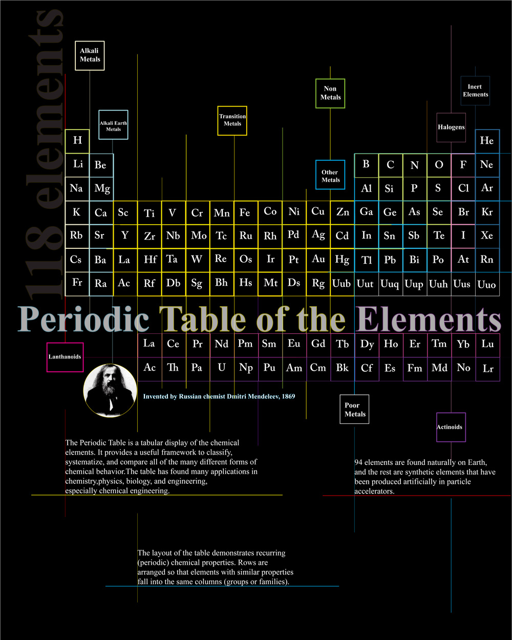 periodic table .jpg