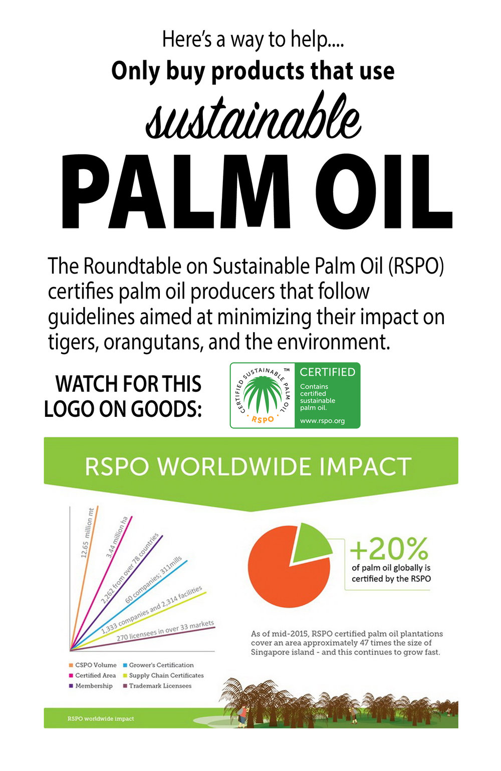 Look for sustainable palm oil.jpg