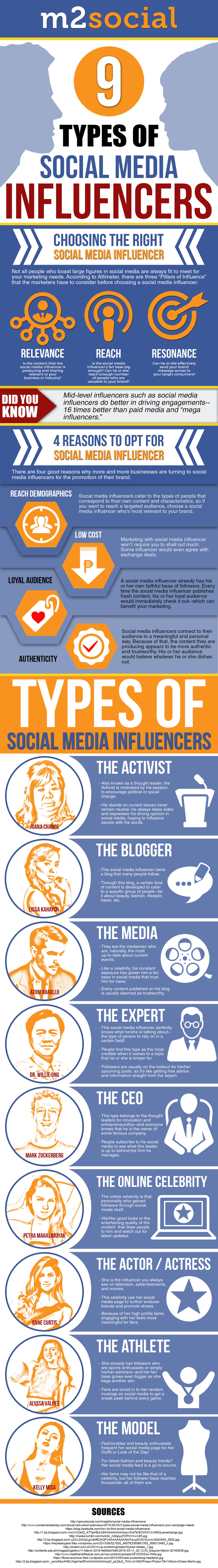 9 Types of Social Media Influencers
