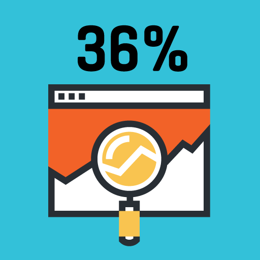 36% investigated the brand's website