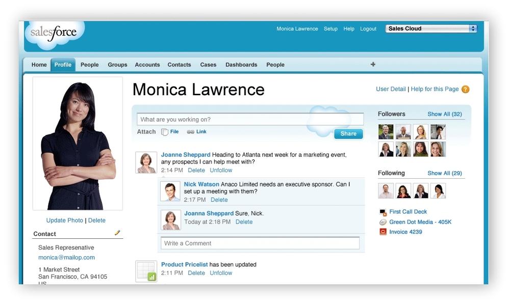 wdrozenia salesforce crm