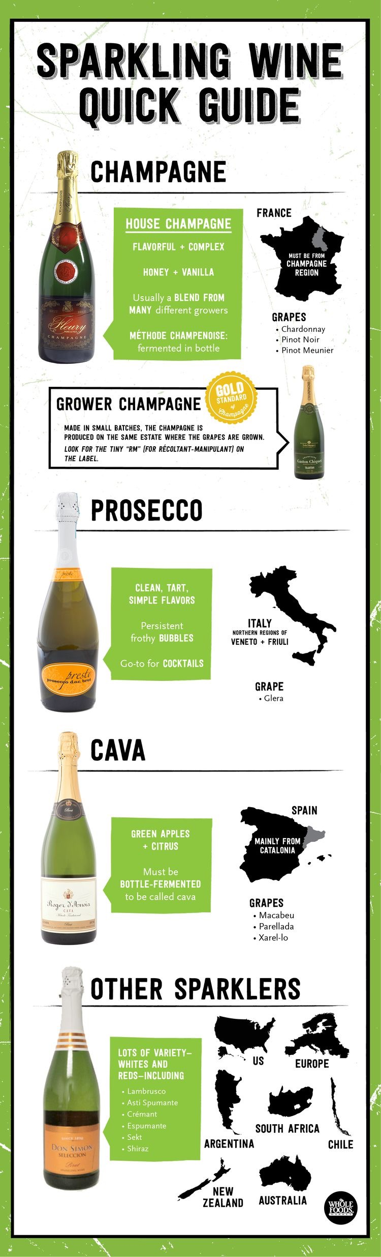 Whole Foods Sparkling Wines Quick Guide