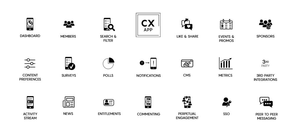 cxapp.io events features
