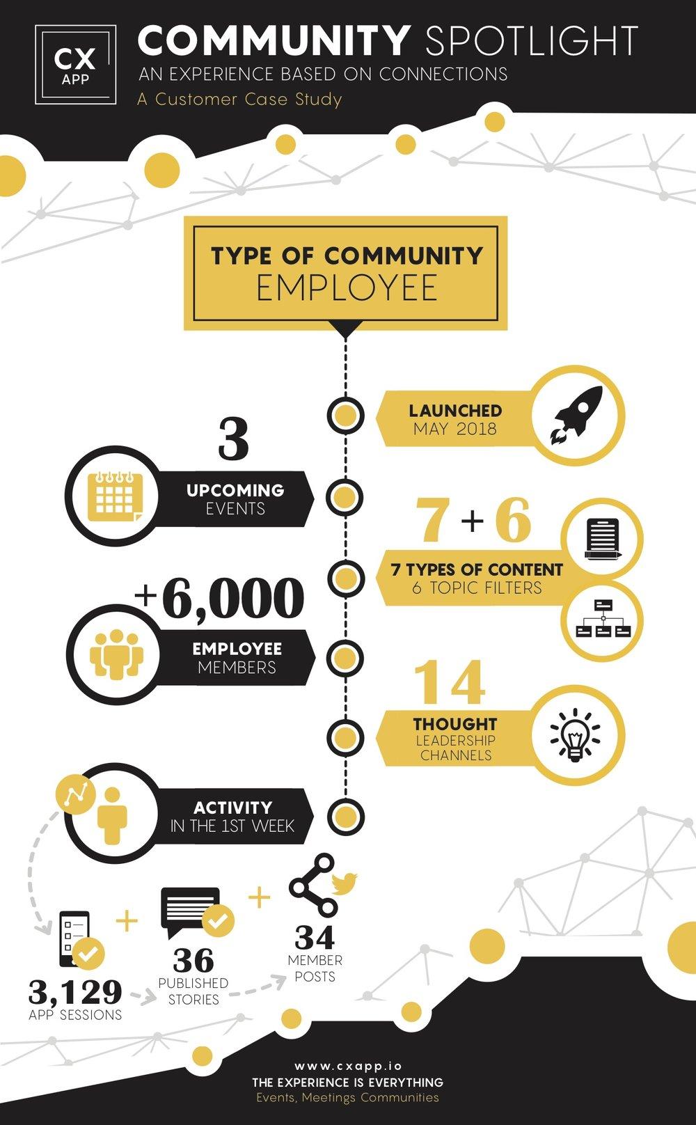 communitySpotlight_LenovoEmployeeDCG.jpg