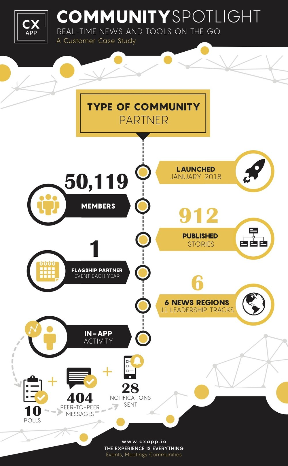 Community Spotlight 8-2018 - Proof 2.jpg