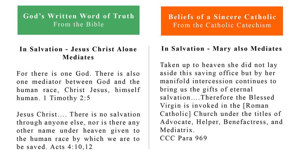 The Origin Of Faith