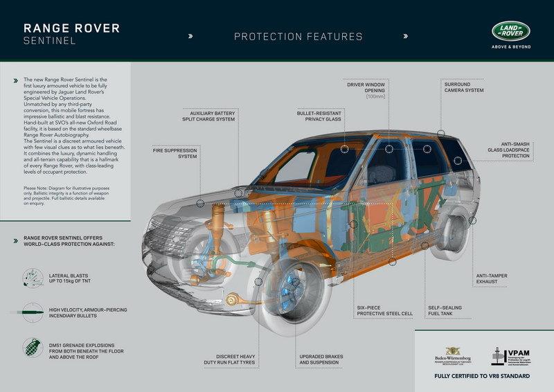 land-rover-range-rov-9_800x0w.jpg