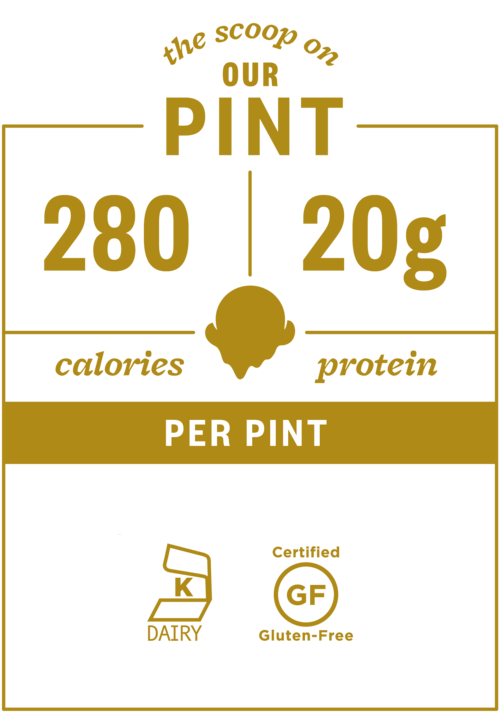 caramel macchiato nutrition facts