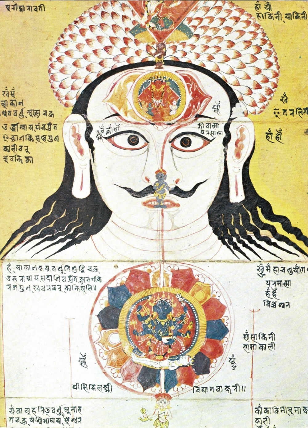 A 17th-century image of several chakras from Nepāl.