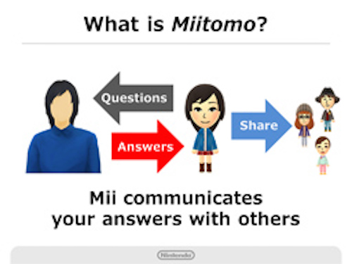 Allow me to explain Miitomo's elaborate info-economy by way of flowchart.