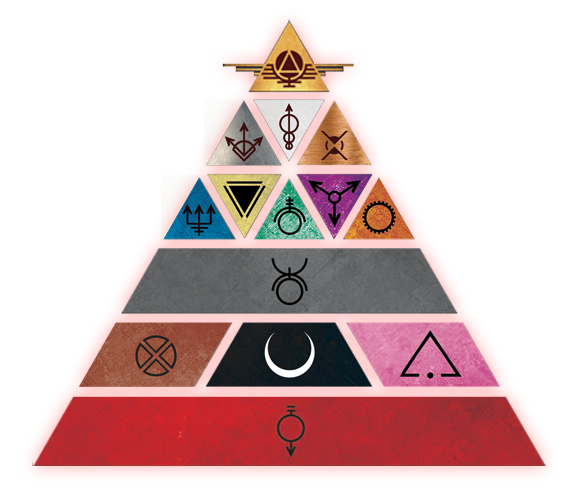 The stratified hierarchy of Red Rising is based in colour.