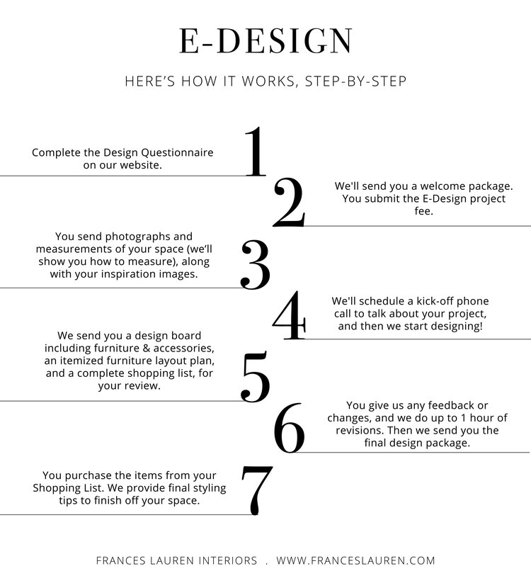 82 online interior design help katie anderson for Interior design space planning questionnaire