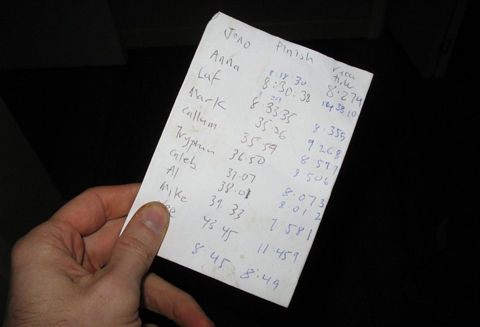 super-02-results