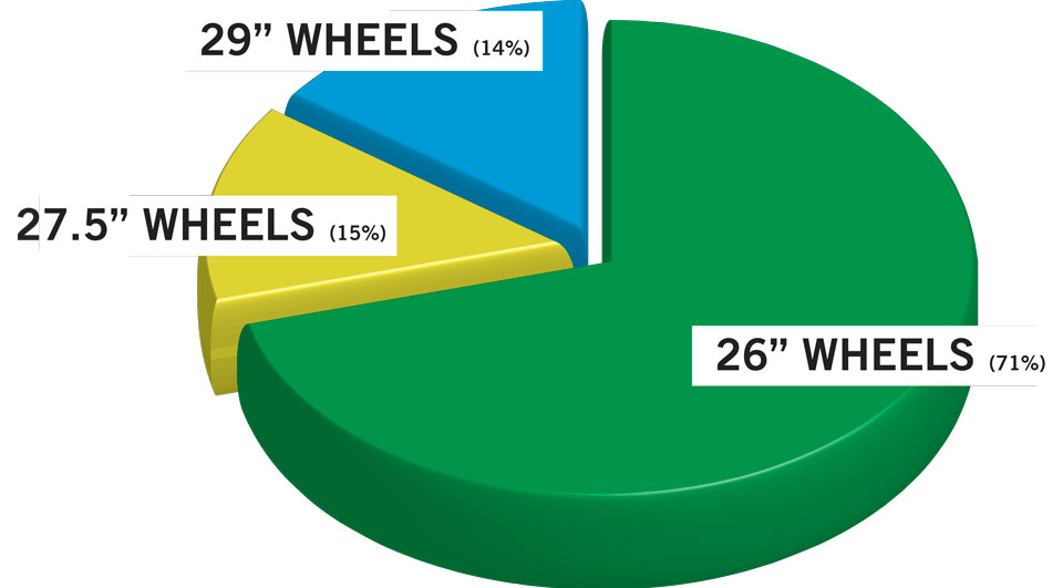 wheel-size