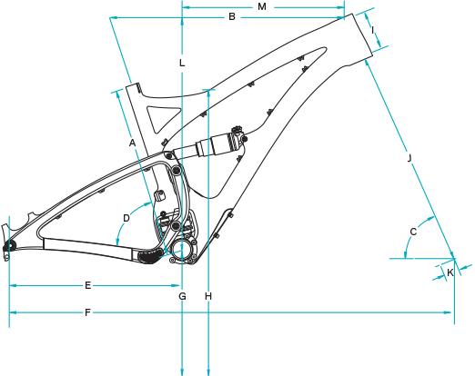 sb5c_info_geo_diagram