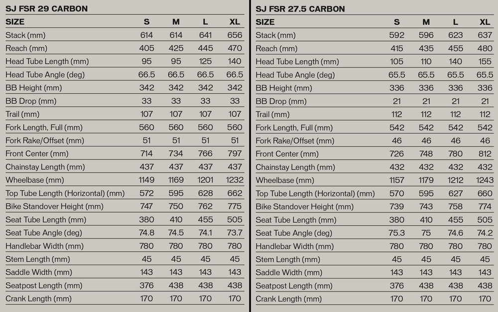 Geo stats for the Stumpjumper Comp Carbon - 29 & 275
