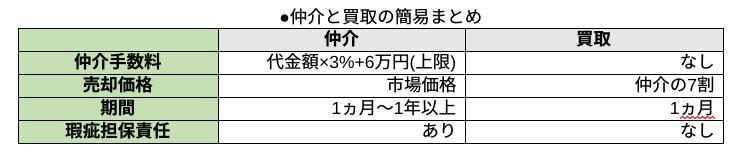 Screenshot 2018-04-03 at 14.38.55.png