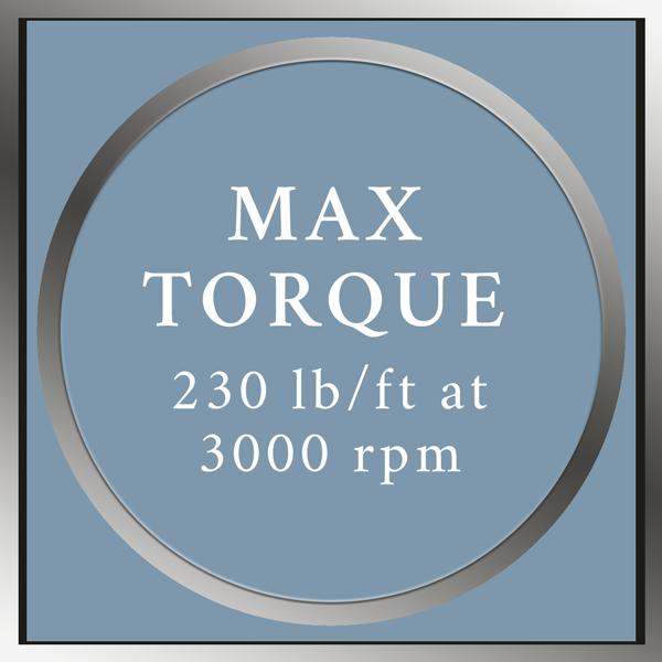 MaxTorque_v3.png