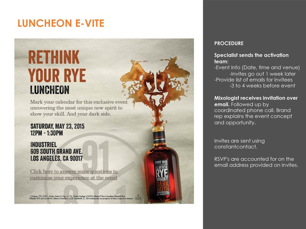 Alberta Rye Dark Batch Activation Guide 4.6-9.jpg