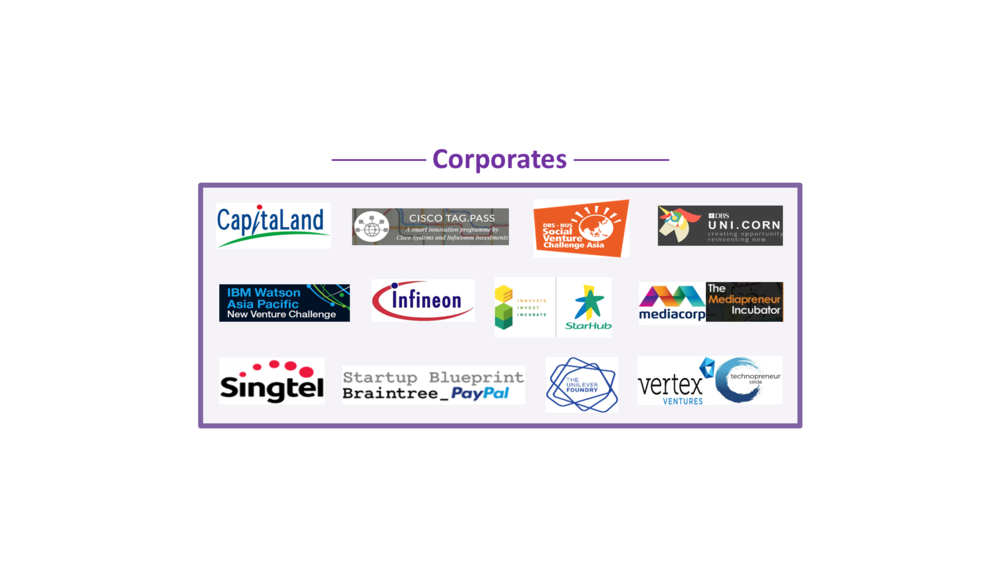 Corporates - as at May 2016