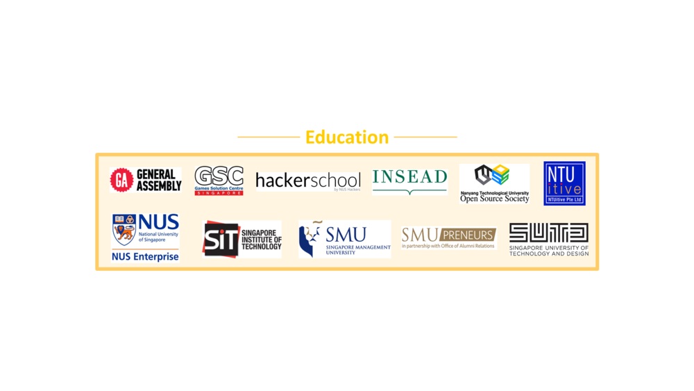 Education - as at May 2016