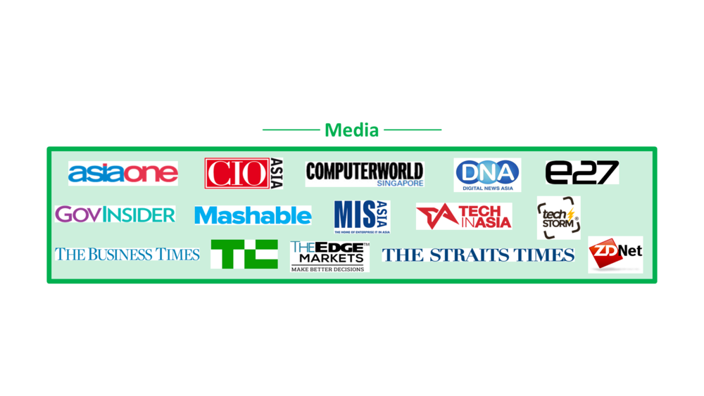 Media - as at May 2016