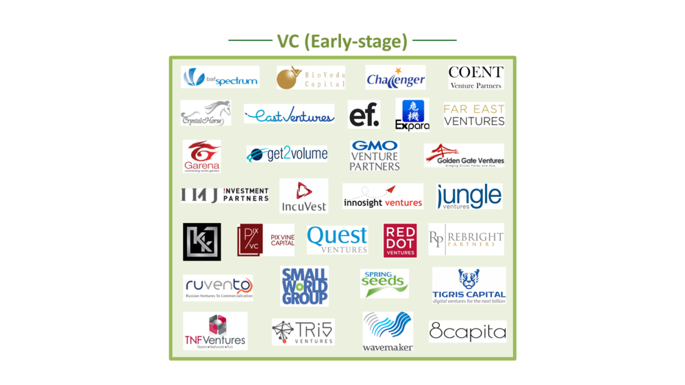 VC (early-stage) - as at May 2016
