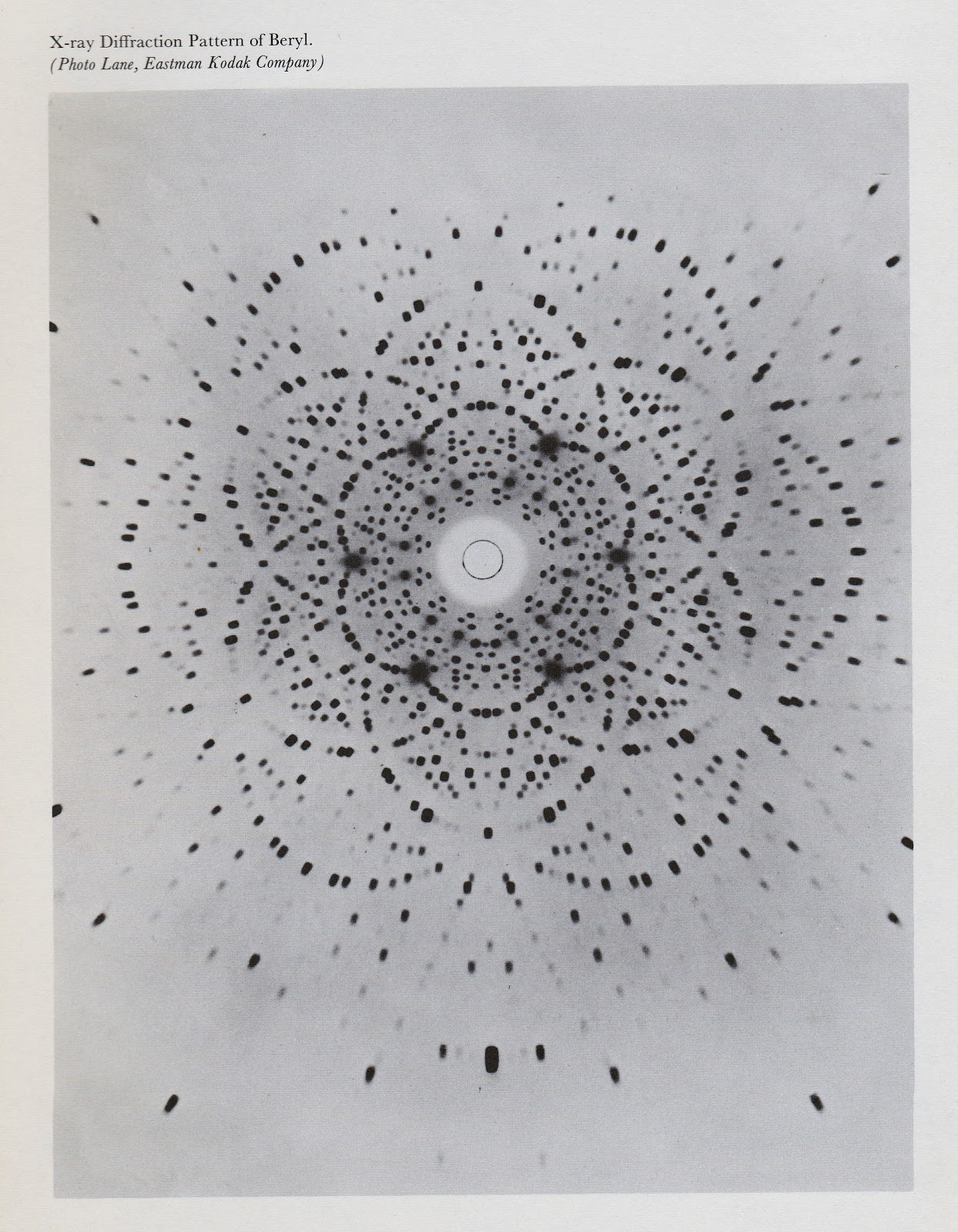 Images scanned from   Structures in Art and in Science   Edited by Gyorgy Kepes   Published 1965 by George Braziller, Inc.