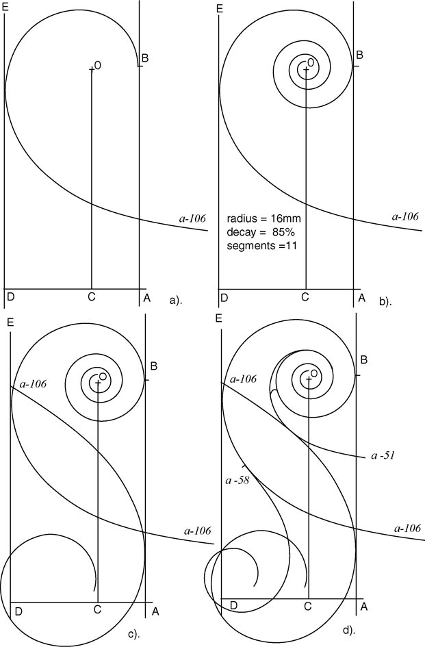 un: the-rx: Figure 10. The geometric reconstruction of Stradivari's sketch of a violin scroll. Sergei Muratov: The Art of Violin Design Based on the golden ratio omg