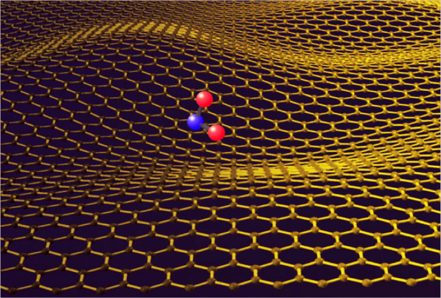 Level of granularity: An NO2 molecule  on a single layer of graphene oxide