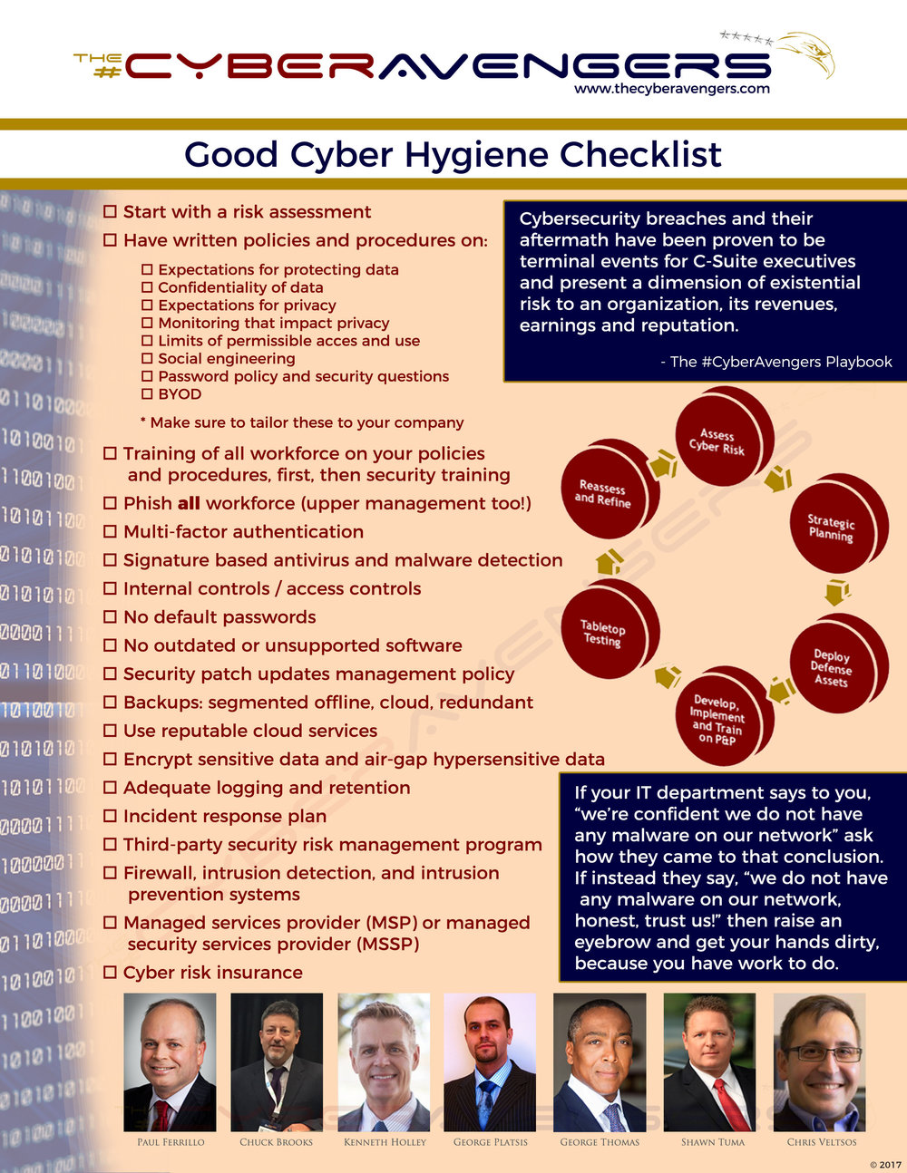 The-CyberAvengers-Good-Cyber-Hygiene-Checklist.jpg