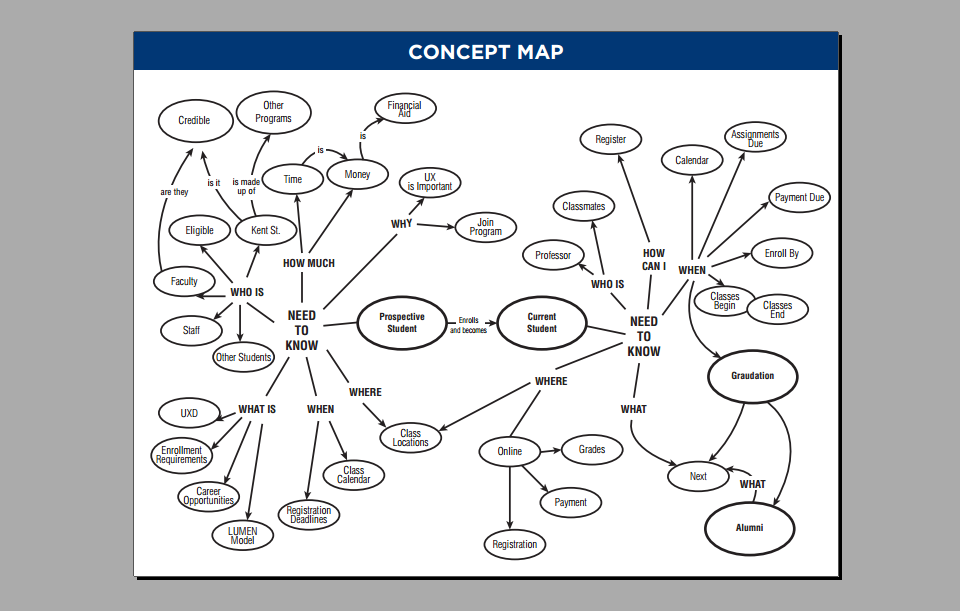 conceptmapping.png