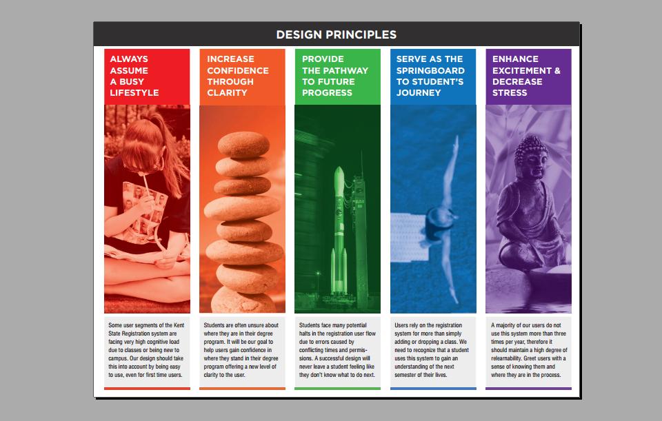 designprinc.png