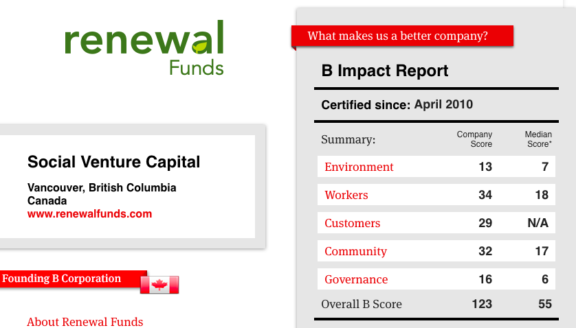 From website: https://www.bcorporation.net/community/renewal-funds