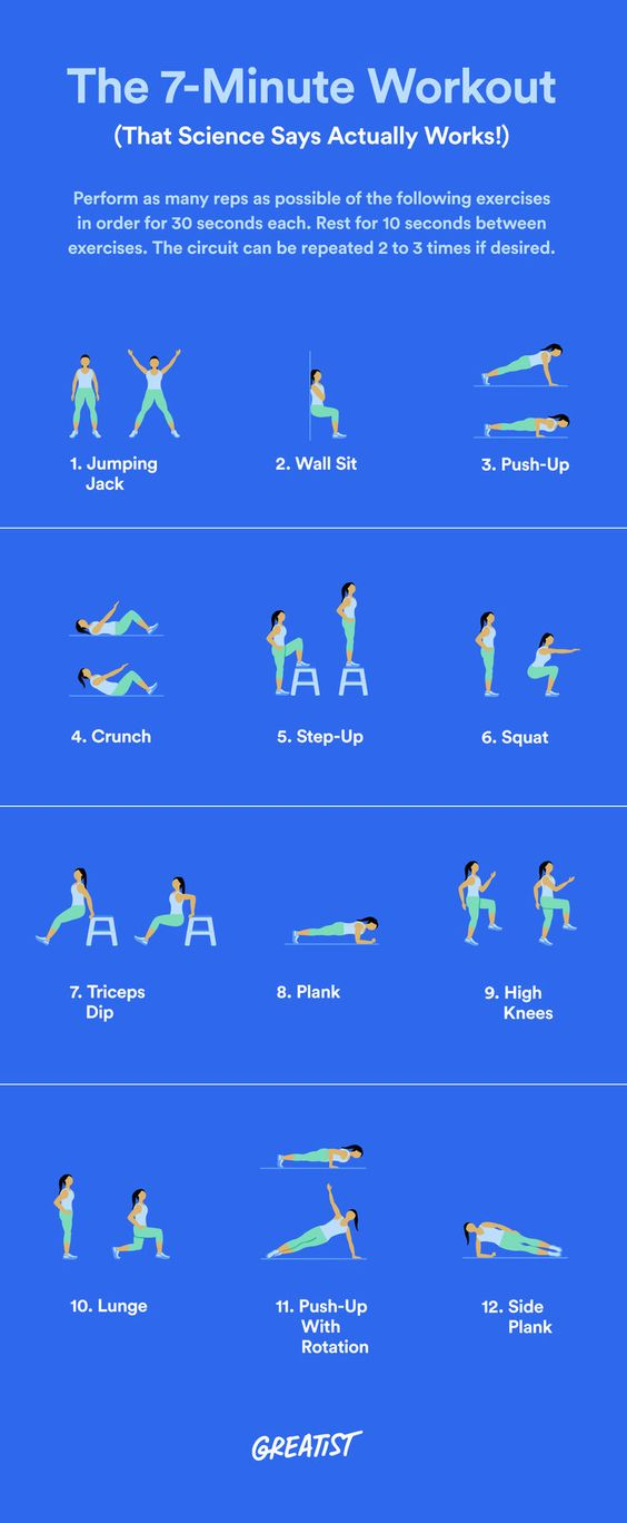 Source: Greatist's The 7-Minute Workout That Science Says Actually Works