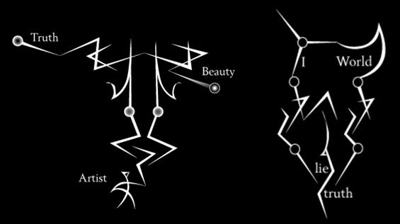 Un exemple de système d'écriture non-linéaire en 2D tel qu'imaginé par le projet artistique  Ouwi .